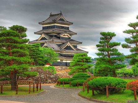 Visa Nhật nhiều lần